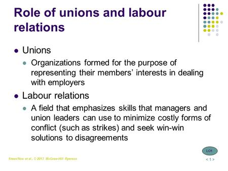 Steen/Noe et al., © 2013 McGraw-Hill Ryerson Role of unions and labour relations Unions Organizations formed for the purpose of representing their members'