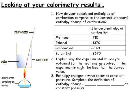 Looking at your calorimetry results… 1.How do your calculated enthalpies of combustion compare to the correct standard enthalpy change of combustion? 2.Explain.