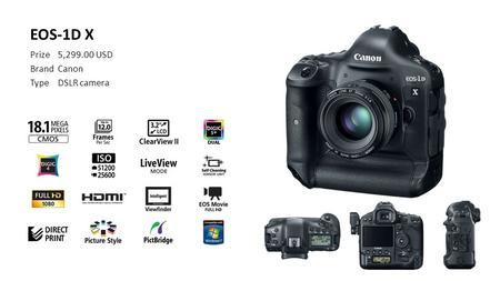 EOS-1D X Prize 5,299.00 USD Brand Canon Type DSLR camera.