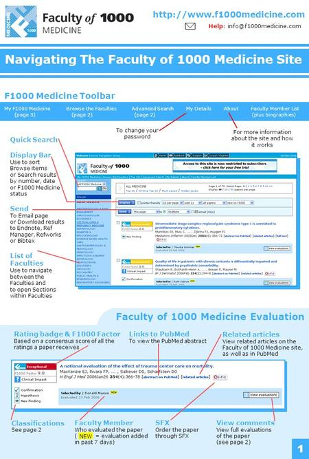 Navigating The Faculty of 1000 Medicine Site F1000 Medicine Toolbar Rating badge & F1000 Factor Based on a consensus score.