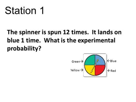 The spinner is spun 12 times. It lands on blue 1 time. What is the experimental probability? Station 1 Yellow   Blue  Red Green 