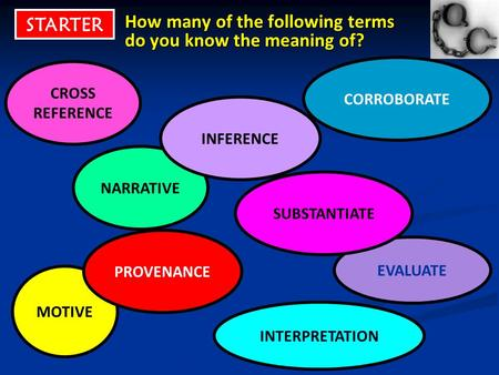 How many of the following terms do you know the meaning of? NARRATIVE CROSS REFERENCE MOTIVE INFERENCE EVALUATE CORROBORATE INTERPRETATION PROVENANCE SUBSTANTIATE.