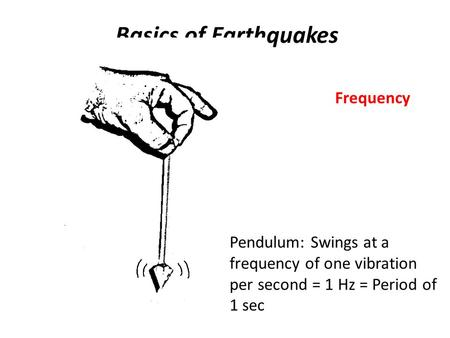 Basics of Earthquakes Frequency