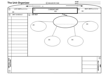 NAME DATE The Unit Organizer BIGGER PICTURE LAST UNIT/Experience CURRENT UNIT NEXT UNIT/Experience UNIT SELF-TEST QUESTIONS is about... UNIT RELATIONSHIPS.