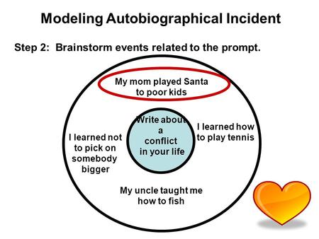 Modeling Autobiographical Incident Step 2: Brainstorm events related to the prompt. Write about a conflict in your life My mom played Santa to poor kids.
