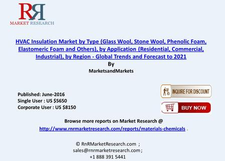 HVAC Insulation Market Size in the Commercial Building Application