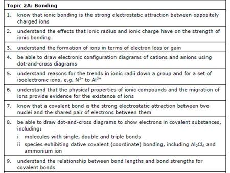Topic 2- Bonding and Structure IONICBONDING Starter: What is ionic bonding?