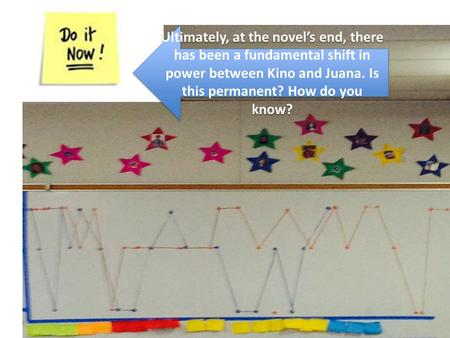 Ultimately, at the novel's end, there has been a fundamental shift in power between Kino and Juana. Is this permanent? How do you know?