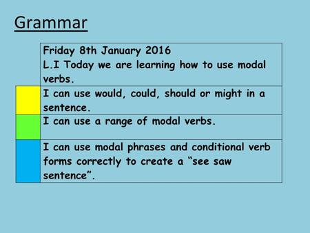 Grammar Friday 8th January 2016 L.I Today we are learning how to use modal verbs. I can use would, could, should or might in a sentence. I can use a range.