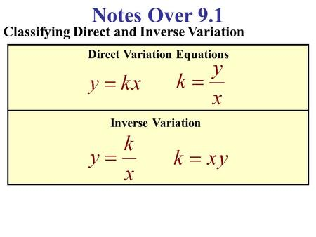 Notes Over 9.1 Classifying Direct and Inverse Variation Direct Variation Equations Inverse Variation.