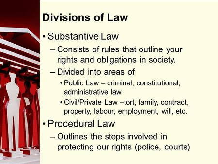 90 Divisions of Law Substantive Law –Consists of rules that outline your rights and obligations in society. –Divided into areas of Public Law – criminal,