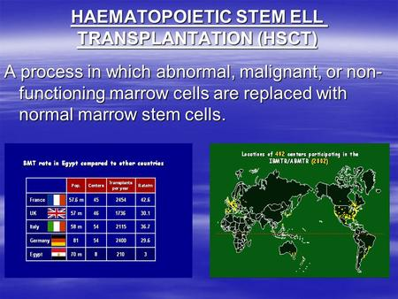 HAEMATOPOIETIC STEM ELL TRANSPLANTATION (HSCT) A process in which abnormal, malignant, or non- functioning marrow cells are replaced with normal marrow.
