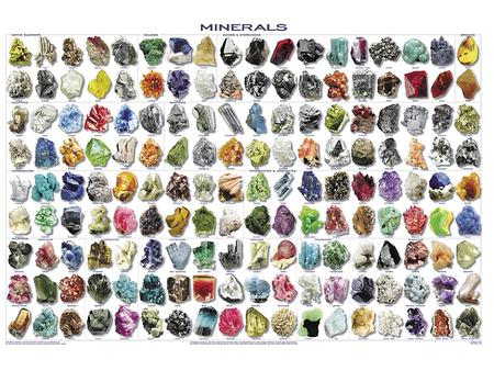 4.1 What is a Mineral? 1.It must occur naturally (not man made) 2.It must be inorganic (not from living things) 3.It must be a solid 4.It must possess.