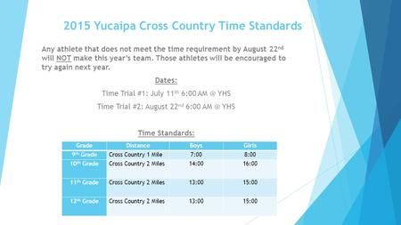 2015 Yucaipa Cross Country Time Standards Any athlete that does not meet the time requirement by August 22 nd will NOT make this year's team. Those athletes.
