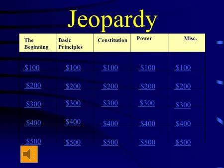 Jeopardy The Beginning Constitution Misc. $100 $200 $300 $400 $500 $100 $200 $300 $400 $500 Power Basic Principles.