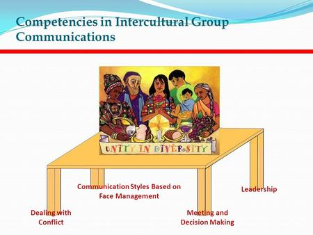 Competencies in Intercultural Group Communications Dealing with Conflict Communication Styles Based on Face Management Meeting and Decision Making Leadership.