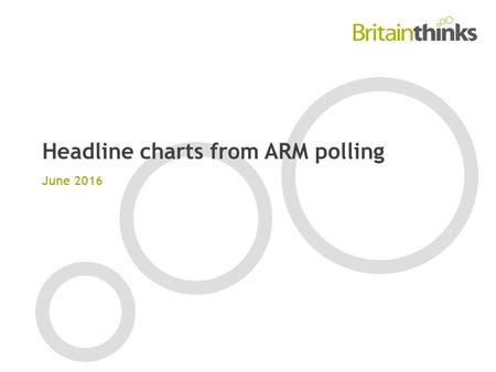 Headline charts from ARM polling June 2016. Methodology BritainThinks conducted an online survey of 1240 adults living in England between 7 th and 9th.