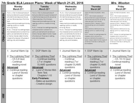 7th Grade ELA Lesson Plans: Week of March 21-25, 2016 Mrs. Wooton Monday March 21 st Tuesday March 22 nd Wednesday March 23 rd Thursday March 24 th Friday.