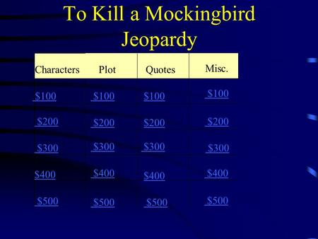 To Kill a Mockingbird Jeopardy CharactersPlotQuotes Misc. $100 $200 $300 $400 $500 $100 $200 $300 $400 $500.