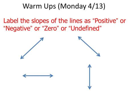 "Warm Ups (Monday 4/13) Label the slopes of the lines as ""Positive"" or ""Negative"" or ""Zero"" or ""Undefined"""