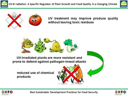 Best Sustainable Development Practices for Food Security UV-B radiation: A Specific Regulator of Plant Growth and Food Quality in a Changing Climate UV.