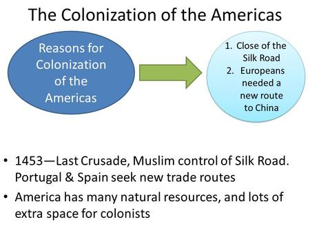 The Colonization of the Americas 1453—Last Crusade, Muslim control of Silk Road. Portugal & Spain seek new trade routes America has many natural resources,