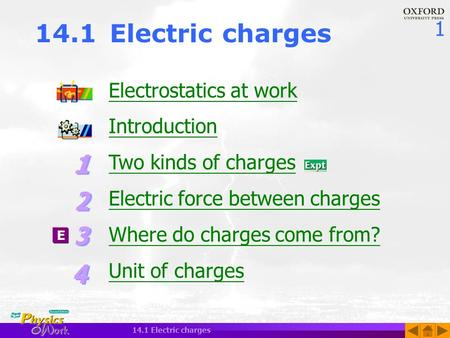 1 14.1 Electric charges Electrostatics at work Introduction Two kinds of charges Electric force between charges Where do charges come from? Unit of charges.