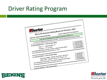 Driver Rating Program.  Why Evaluate Driver Performance?  Easily identify problem areas to develop management strategy.  Identify specific driver deficiencies.