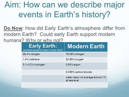 Aim: How can we describe major events in Earth's history? Do Now: How did Early Earth's atmosphere differ from modern Earth? Could early Earth support.