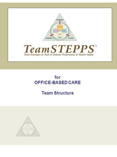 For OFFICE-BASED CARE Team Structure ®. TeamSTEPPS | Office-Based Care Team Structure Slide 1 INTRODUCTION SAY: This presentation will cover the Team.