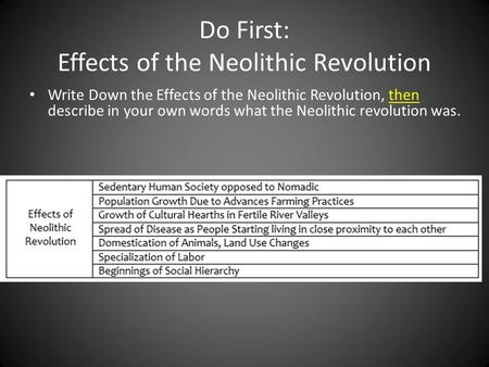 "neolithic revolution thematic essay Neolithic revolution  regents exam thematic essay rubric name:  this  means that the grader considers the essay as a ""whole,"" and does not just add up."
