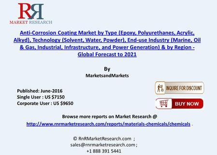 Anti-Corrosion Coating Market is Dominated by Epoxy Anti-Corrosion Coating
