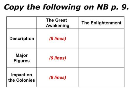 Copy the following on NB p. 9. The Great Awakening The Enlightenment Description(9 lines) Major Figures (9 lines) Impact on the Colonies (9 lines)