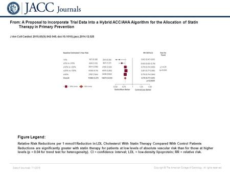 Date of download: 7/1/2016 Copyright © The American College of Cardiology. All rights reserved. From: A Proposal to Incorporate Trial Data Into a Hybrid.
