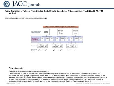 Date of download: 7/1/2016 Copyright © The American College of Cardiology. All rights reserved. From: Transition of Patients From Blinded Study Drug to.