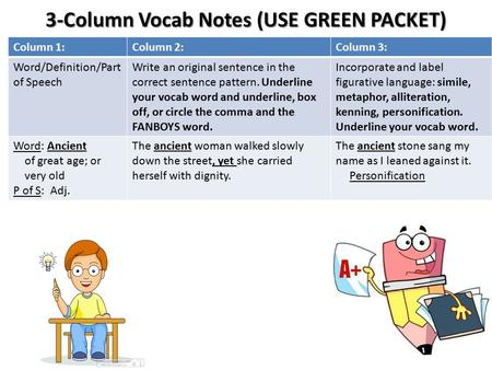 3-Column Vocab Notes (USE GREEN PACKET)