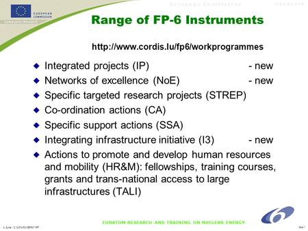 EURATOM RESEARCH AND TRAINING ON NUCLEAR ENERGY Slide 1 A. Zurita D:/DATA/POWERPNT.PPT Range of FP-6 Instruments