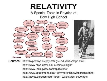 RELATIVITY A Special Topic in Physics at Bow High School Sources: