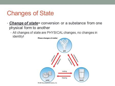 Changes of State Change of state= conversion or a substance from one physical form to another All changes of state are PHYSICAL changes, no changes in.