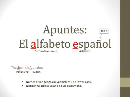 Apuntes: El alfabeto español The Spanish Alphabet Names of languages in Spanish will be lower case. Notice the adjective and noun placement. AdjetivoSustantivo.