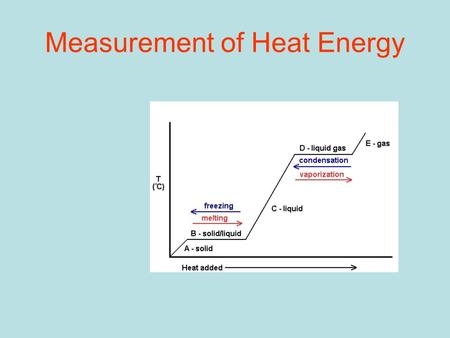 Measurement of Heat Energy. The amount of heat given off or absorbed in a reaction can be calculated by a) q=mc∆T(Table T) q= heat (in joules or calories)