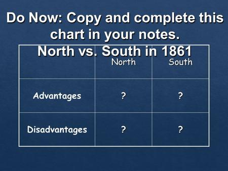 Do Now: Copy and complete this chart in your notes. North vs. South in 1861 NorthSouth Advantages?? Disadvantages??