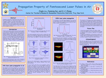 10fs laser pulse propagation in air Conclusion The properties of femtosecond laser pulse propagation over a long distance (up to 100m) were studied for.