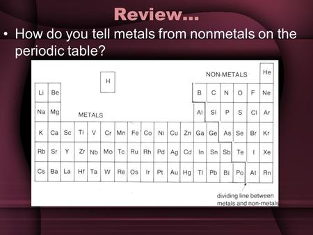 Review… How do you tell metals from nonmetals on the periodic table?