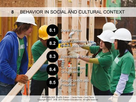 Social Forces 8.1 8 BEHAVIOR IN SOCIAL AND CULTURAL CONTEXT Social Influences on Beliefs and Behavior 8.2 Individuals in Groups 8.3 Us Versus Them: Group.