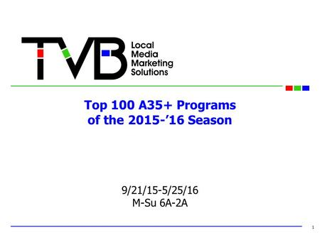 Top 100 A35+ Programs of the 2015-'16 Season 9/21/15-5/25/16 M-Su 6A-2A 1.