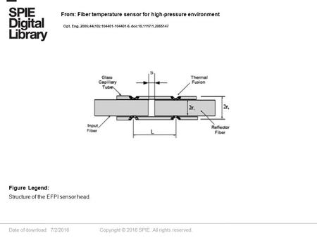 Date of download: 7/2/2016 Copyright © 2016 SPIE. All rights reserved. Structure of the EFPI sensor head. Figure Legend: From: Fiber temperature sensor.