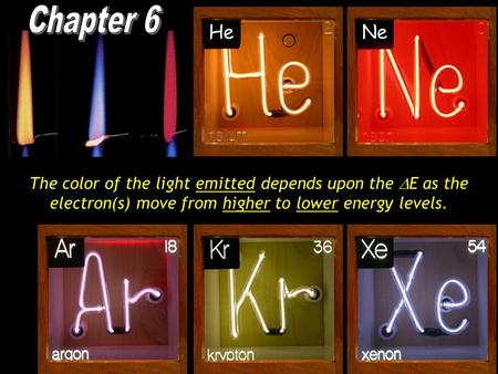 The color of the light emitted depends upon the  E as the electron(s) move from higher to lower energy levels. He Ne.