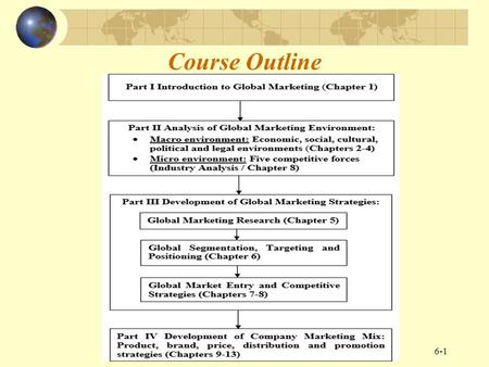 Course Outline 6-1. Marketing Activities of a Firm 6-2.