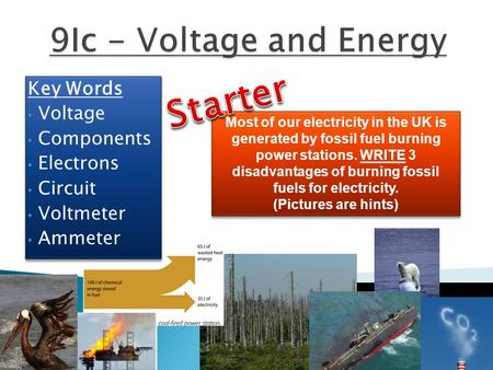 Most of our electricity in the UK is generated by fossil fuel burning power stations. WRITE 3 disadvantages of burning fossil fuels for electricity. (Pictures.